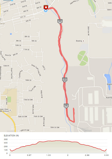 """Yesterday""""s first awesome walk, 3.33 miles in 1:03, 7,146 steps, 394ft gain"""
