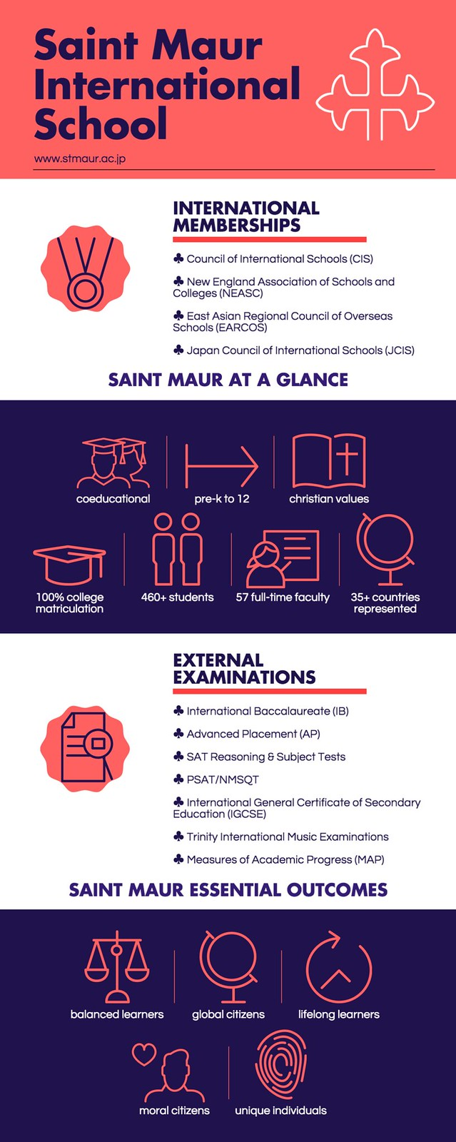 saint-maur-international-school