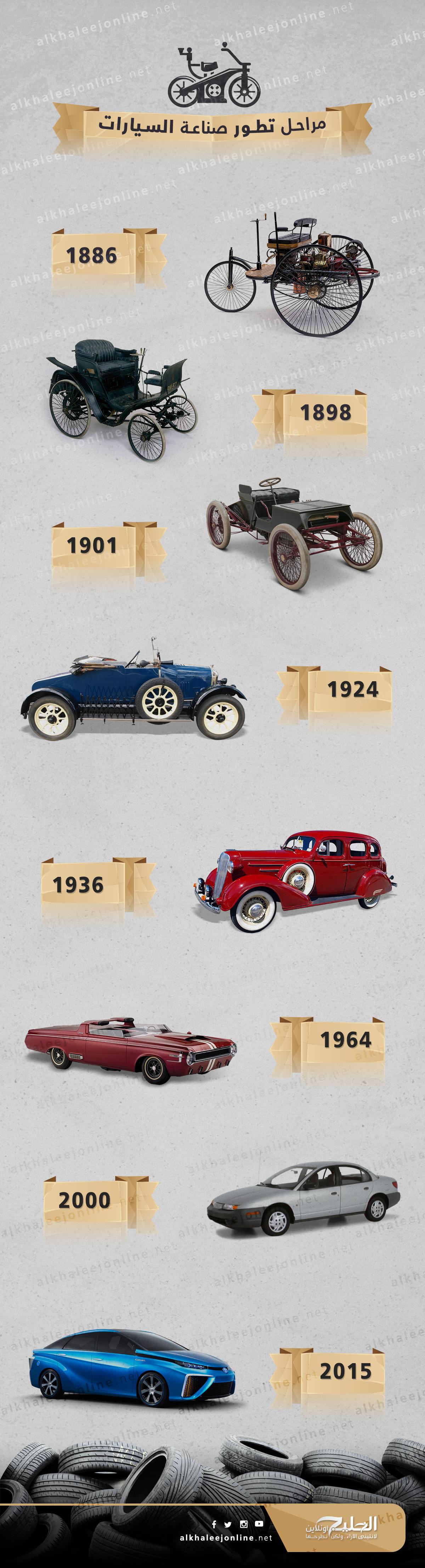 مراحل-تطور-صناعة-السيارات