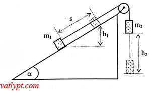 Bài tập bảo toàn năng lượng, vật lý phổ thông