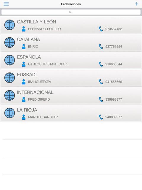 Se presenta la lista de las federaciones registradas
