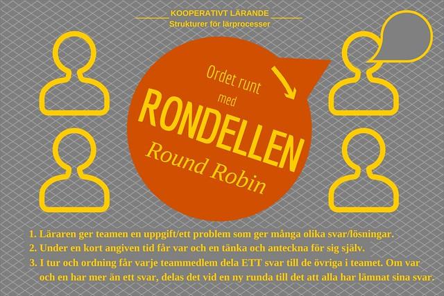 Kooperativt Lärande - Ordet runt med Rondellen