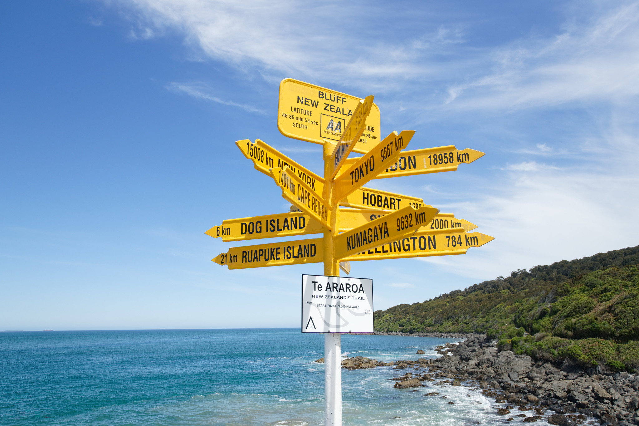 Signpost - Stirling Point New Zeland