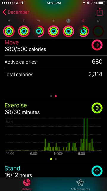 Apple Watch Activity Tracking -HK