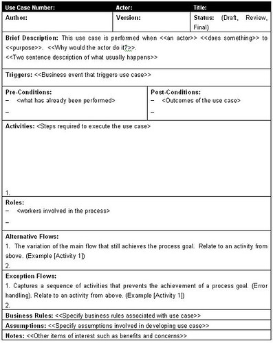 use case narrative template doc soa design template