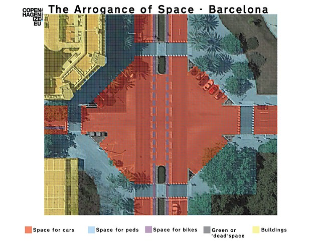 Arrogance of Space: Barcelona 01