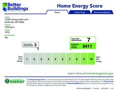 Home Energy Score Label