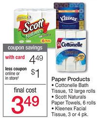 $1 off. $1 off various 4ct or larger Charmin toilet paper products ($1/1) when you redeem this coupon at Family Dollar (registered Family Dollar members only) Expires Dec. 29, 41 used this week.
