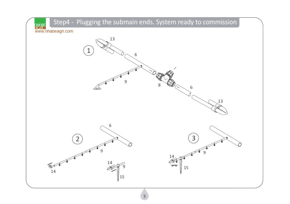Khóa cuối các đường ống bằng nút bít, hoặc còng số 8