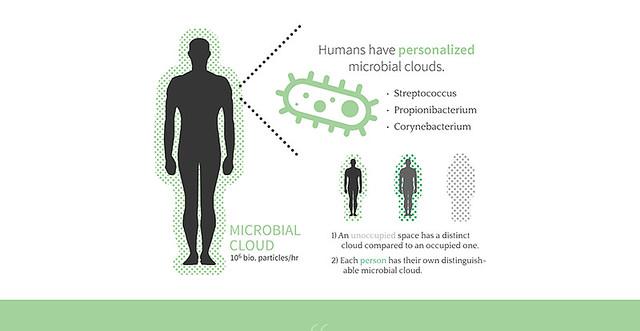 nubemicrobios1