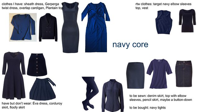 wardrobe building 2 - navy core