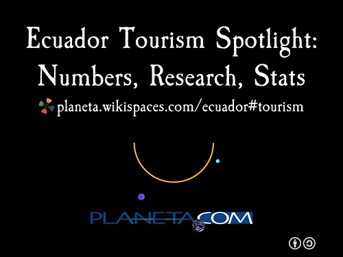 Ecuador Tourism Spotlight: Numbers, Research, Stats