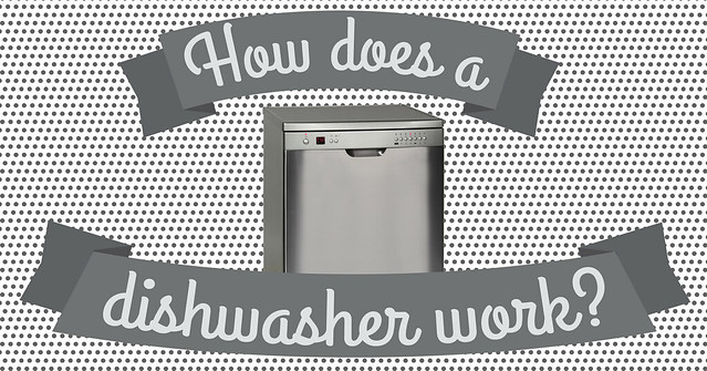 how does a dishwasher work? banner