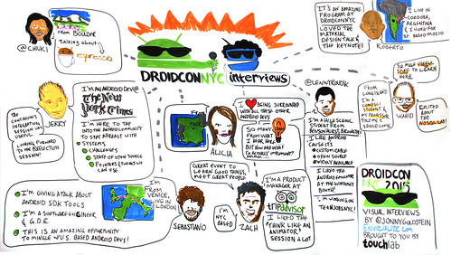 Droidcon 2015-interviews