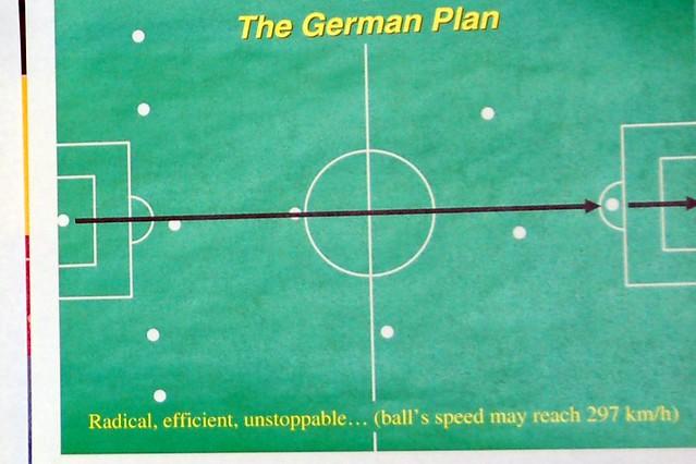 The German Plan