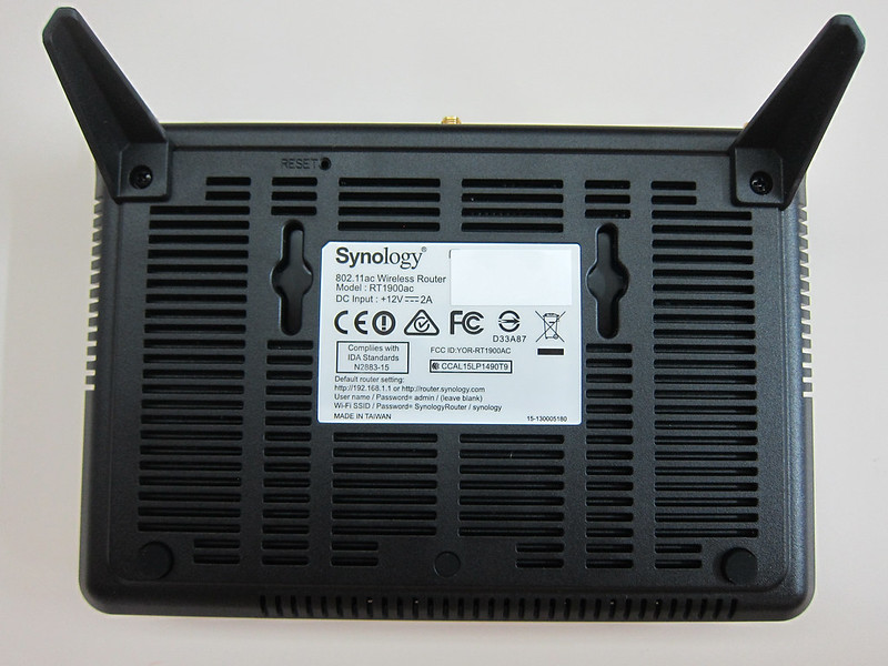 Synology Router RT1900ac - Back