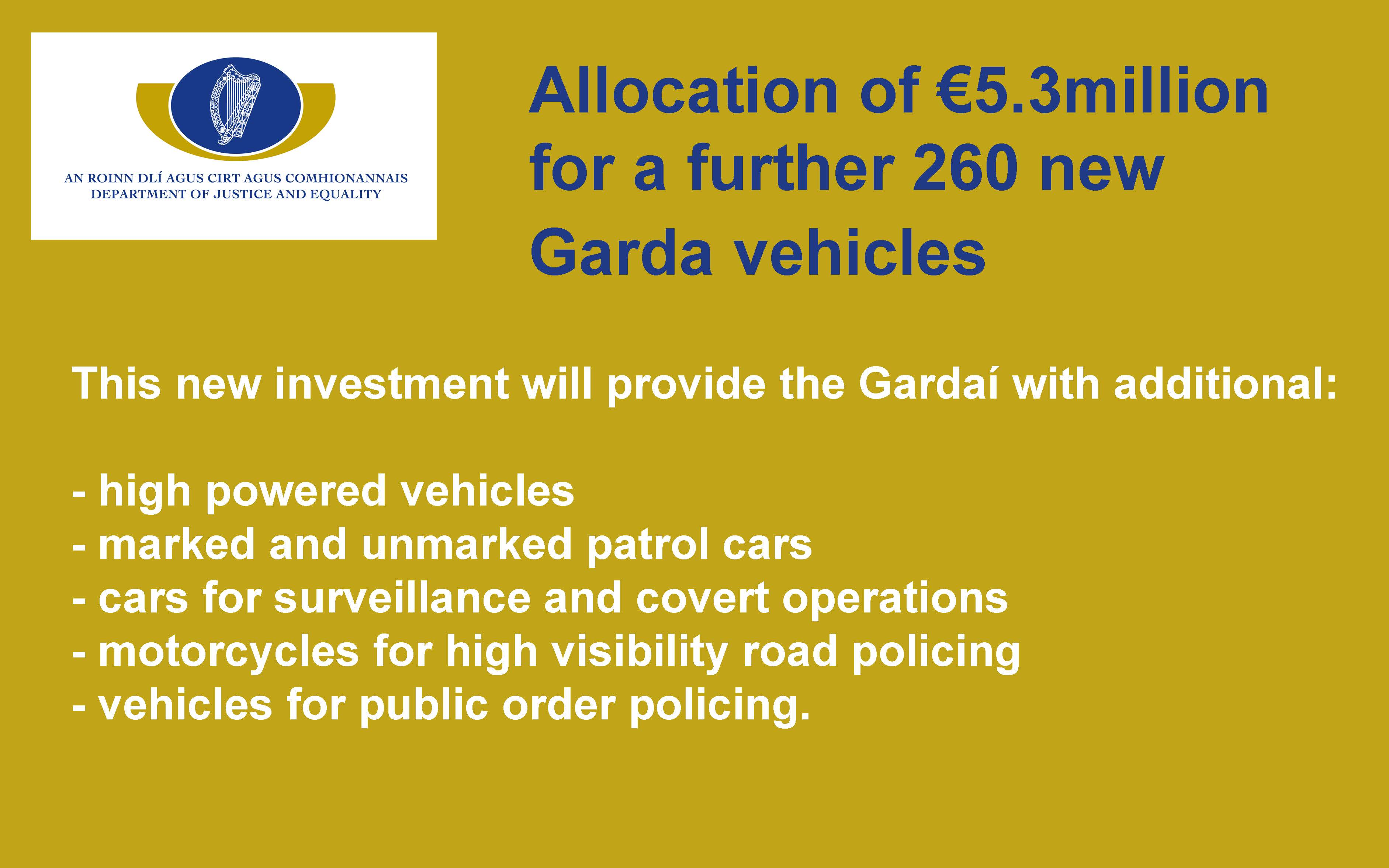 Investment in New Garda Vehicles
