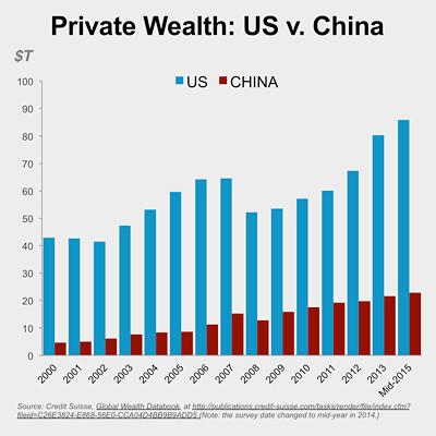 US_v_china1