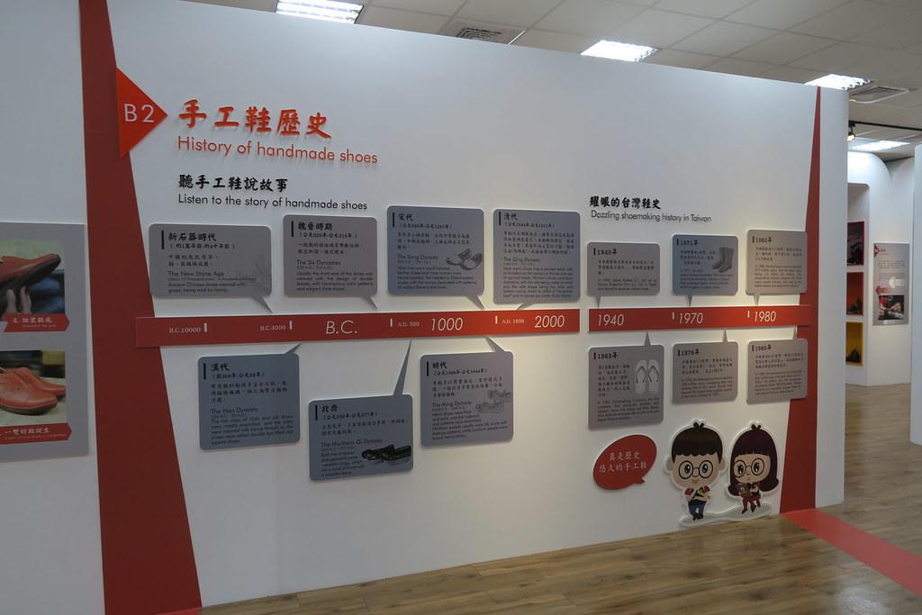 台南市安南區紅葳觀光工廠 (42)