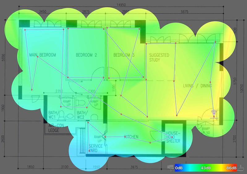 Linksys EA9500 - 2.4GHz - Heatmap