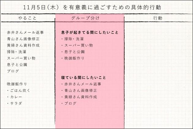 方眼ノート・解釈欄