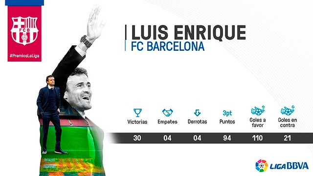Premios La Liga: Luis Enrique - Mejor Entrenador