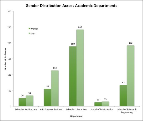 gender gap color