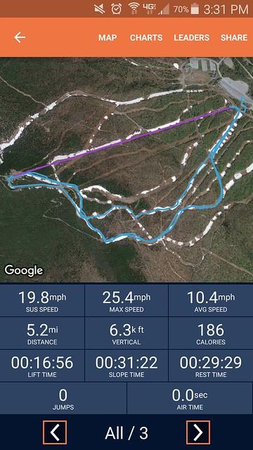 Ski Vermont Trace
