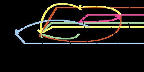 Back to the Future - Trilogy - Evolution - Timeline - 4