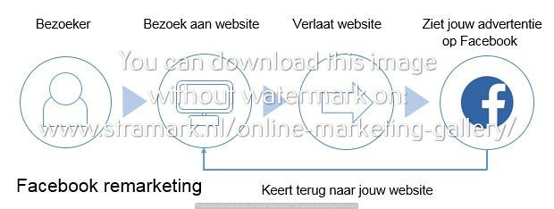 internet marketing jobs