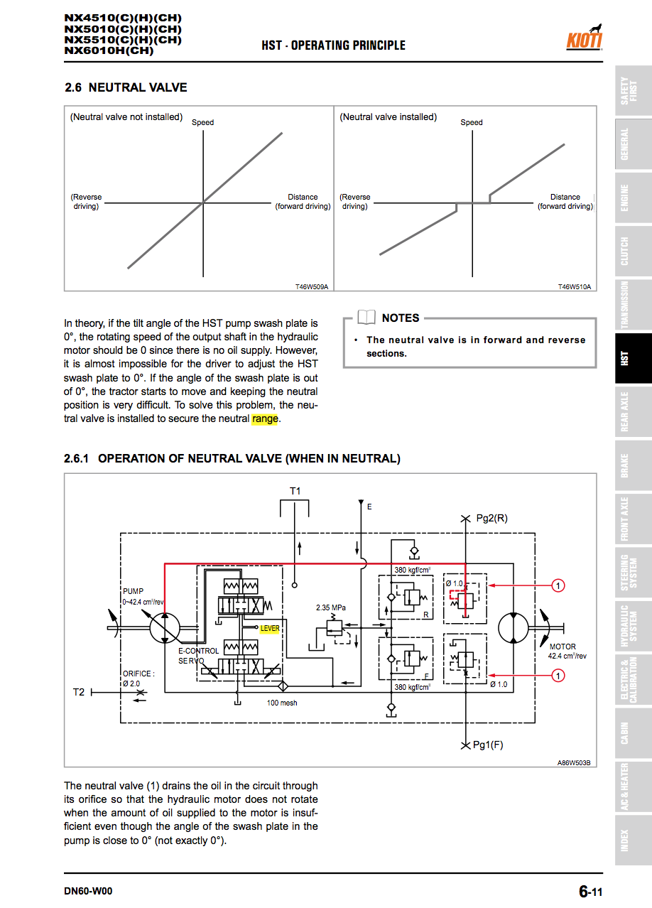 Wiring Diagram Kioti Ck20 Hst Trusted Diagrams Tractor Online Schematic U2022 Serial Numbers