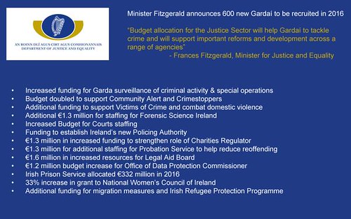 Main points in Budget 2016 on Justice Sector