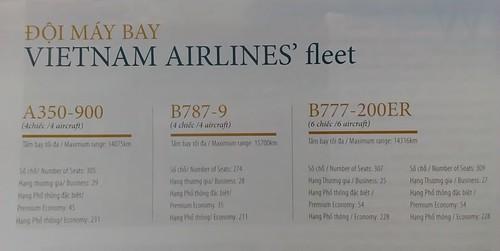 ベトナム航空保有最新機種