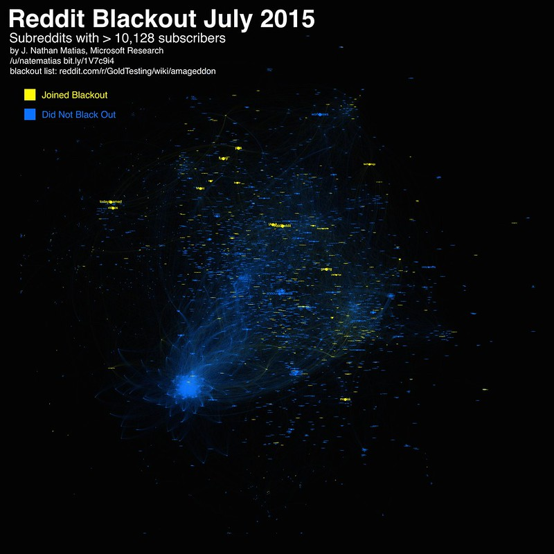 Reddit Blackout July 2015: Subreddits with >10,000 Subscribers
