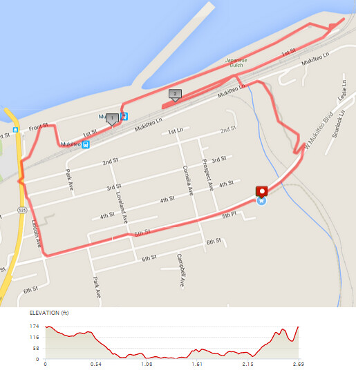 """Yesterday""""s awesome walk, 2.69 miles in 53 minutes, 5,788 steps, 169ft gain"""
