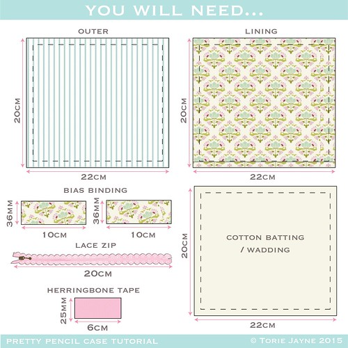Pretty Pencil case - what you need