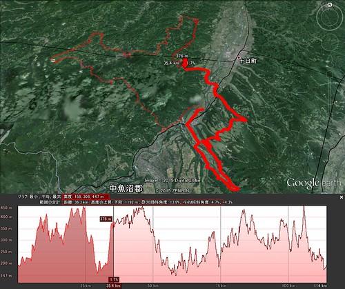 Tour de Tsumari 2015 (7)  鉢AS