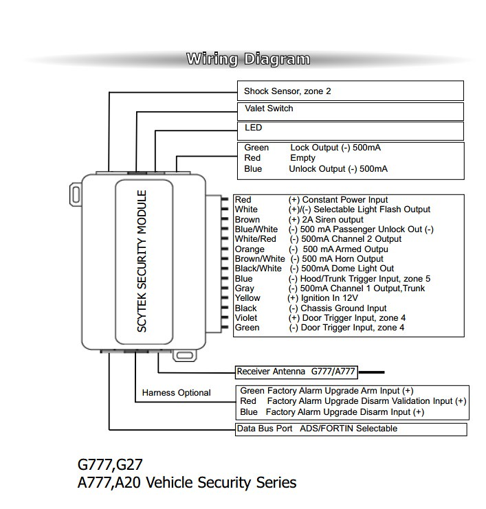 device security wiring diagrams scyteck astra a20 alarm install - r3vlimited forums viper security wiring diagrams #12