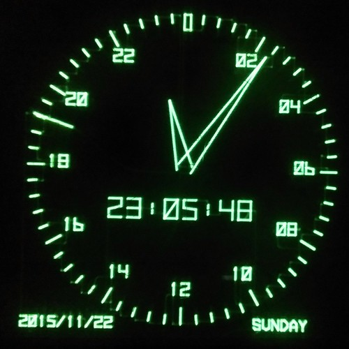 Vector scope clock