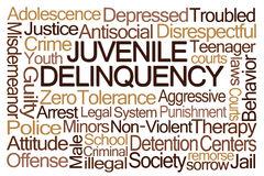 nuvem-da-palavra-da-delinquncia-juvenil-62875749