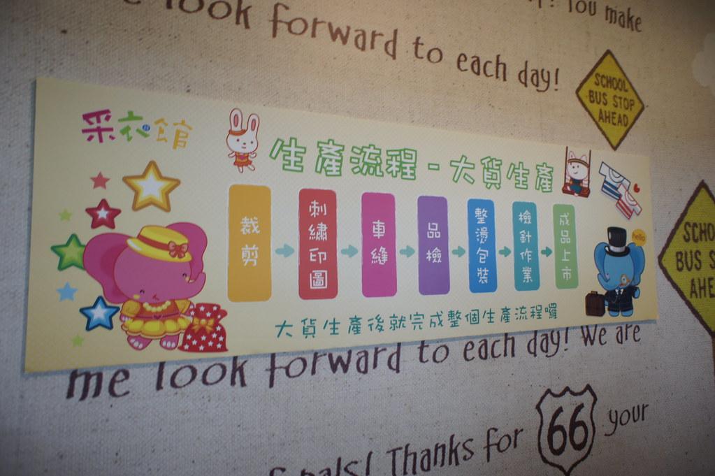 桃園市蘆竹區麗嬰房采衣館 (33)