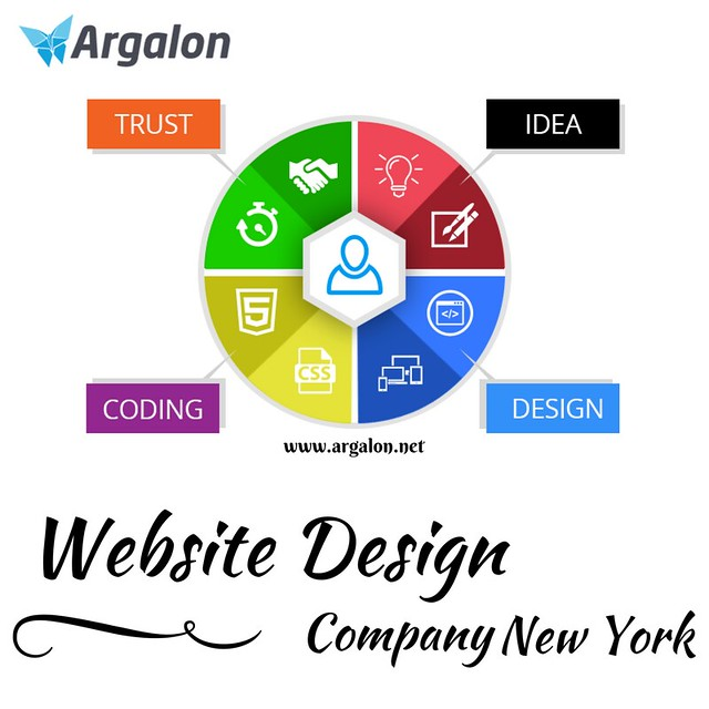 Web Development Company New York