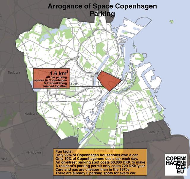 Arrogance of Space - Copenhagen Parking