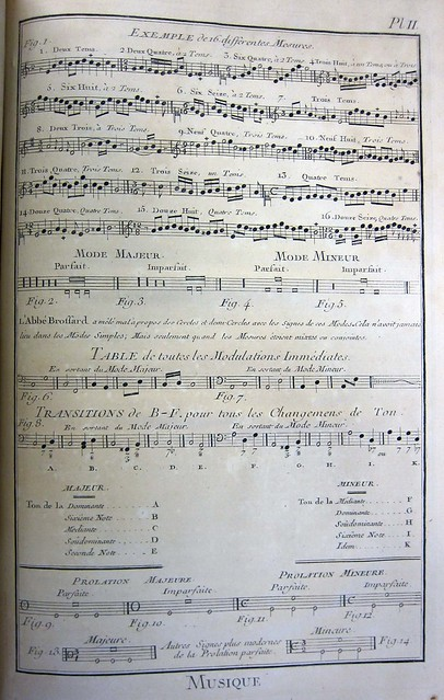 diderot music