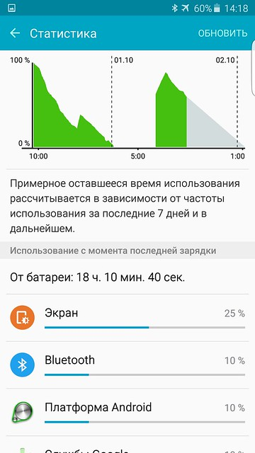 Screenshot_2015-10-01-14-18-41