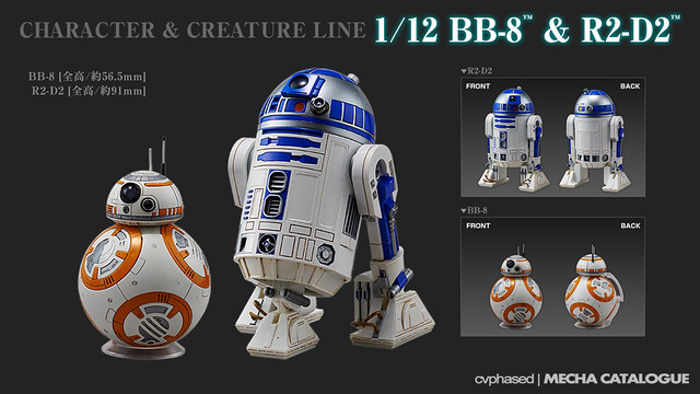 Bandai - Star Wars 1/12 BB-8 & R2-D2 Plastic Model