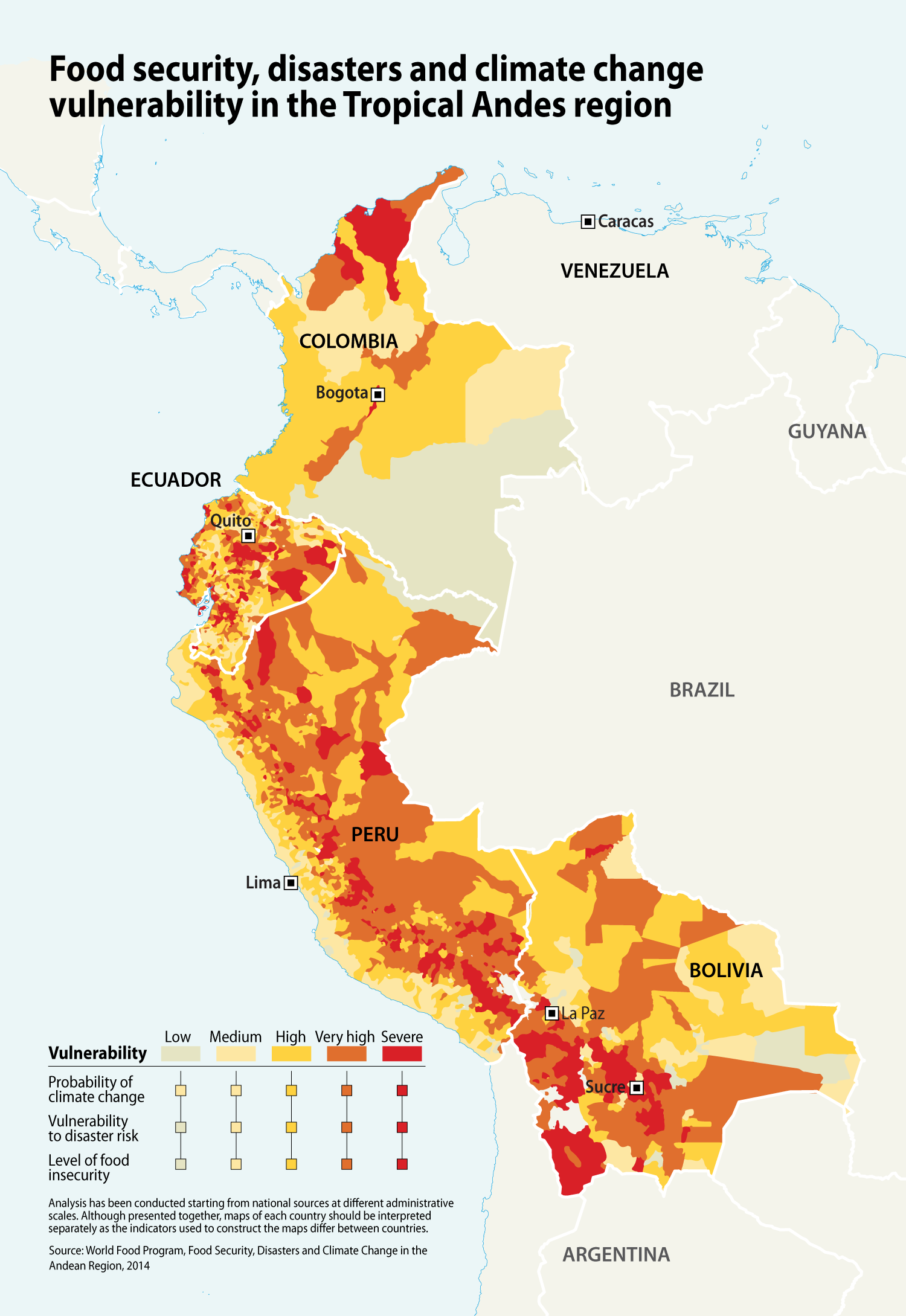food security disasters and climate change vulnerability