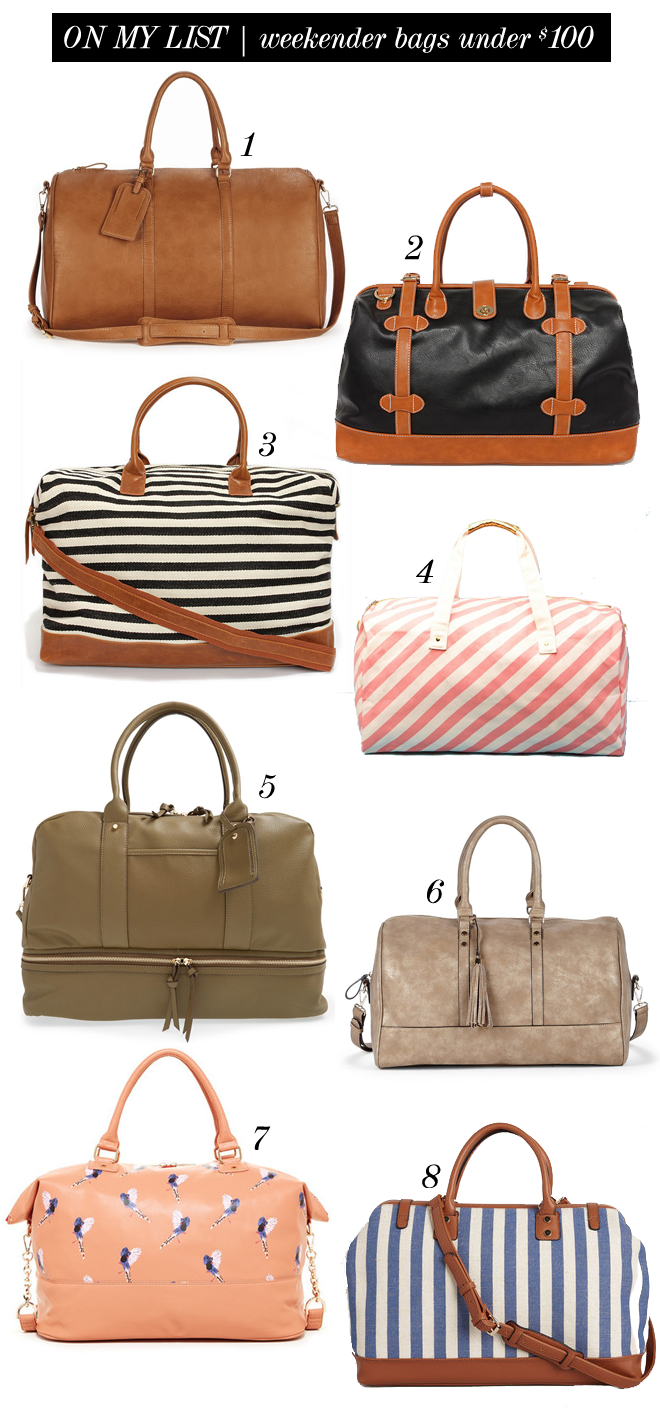 on my list weekender bags