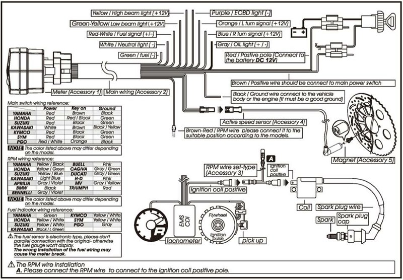 22137761594_c2bb2e1946_c build time! p= page 13 cbr forum enthusiast forums for honda Simple Circuit Diagram at panicattacktreatment.co