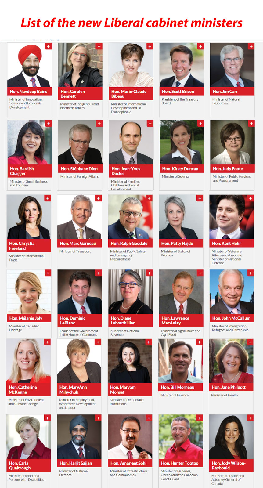 justin trudeau selects 30 cabinet members the left eye